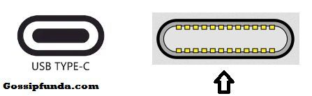 Pin Structure of USB C type