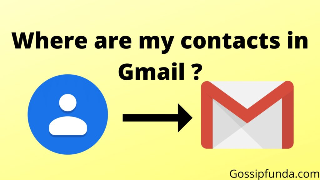Where are my contacts in Gmail