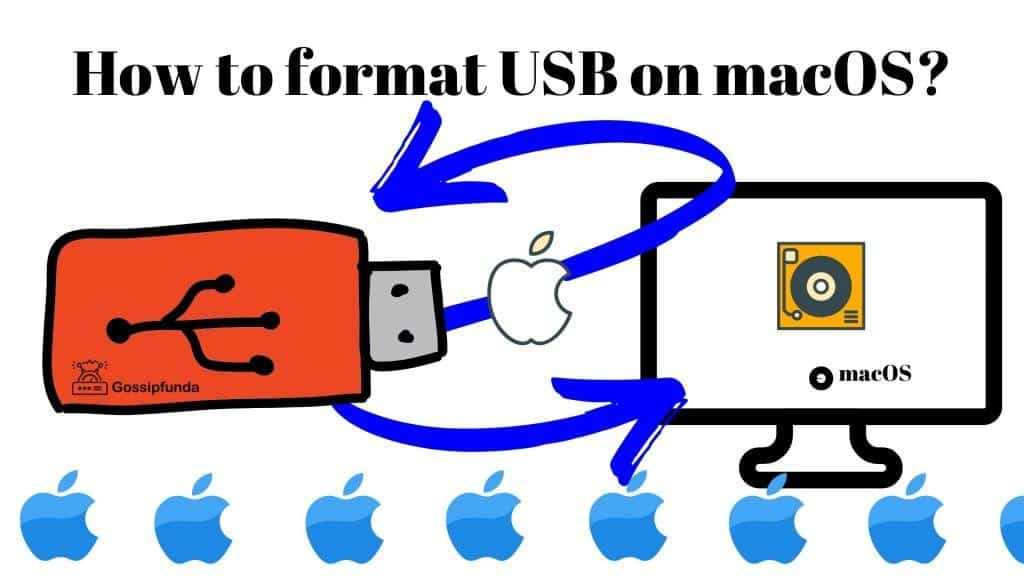 How to format USB on macOS?