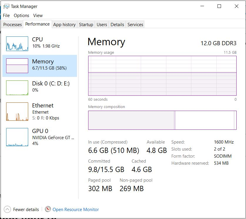 how to free up ram pc by analysis on taskmanager