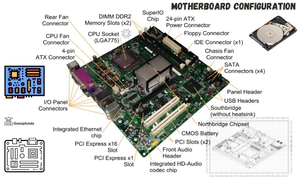 motherboard Configuration: How to check which motherboard best for any processors?