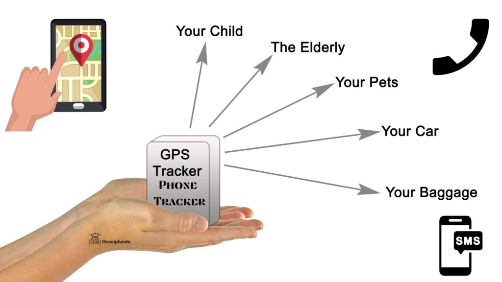Best Phone Tracker without Permission