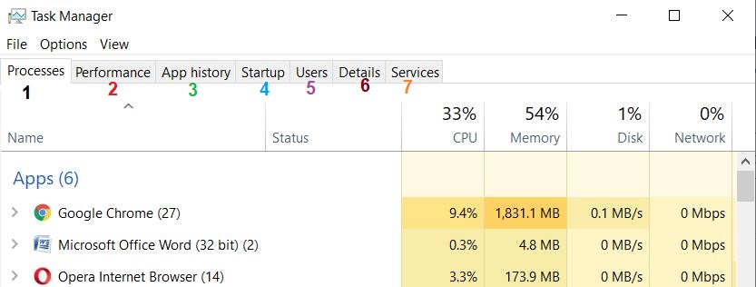 tabs on Task Manager window