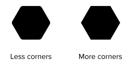 Keeping the average number of corners