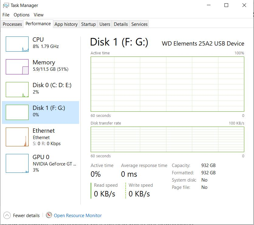 Hard Disk write speed is important for download chrome browser faster
