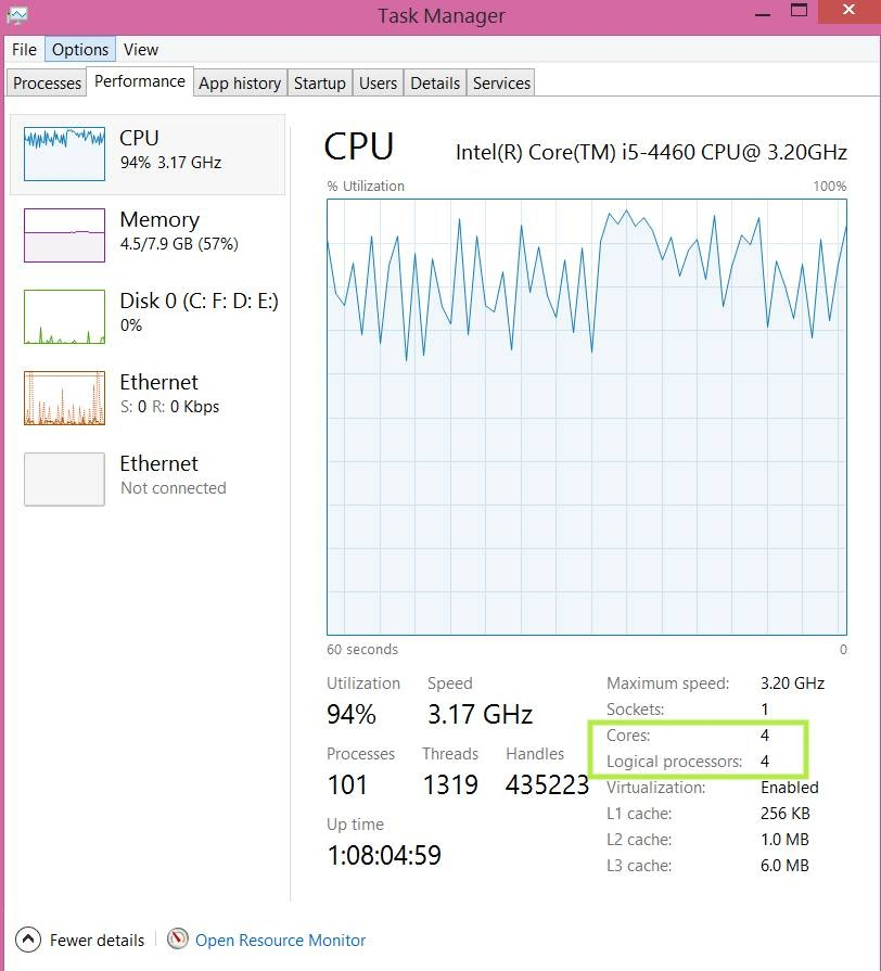 How to check threads-cores in a PC?