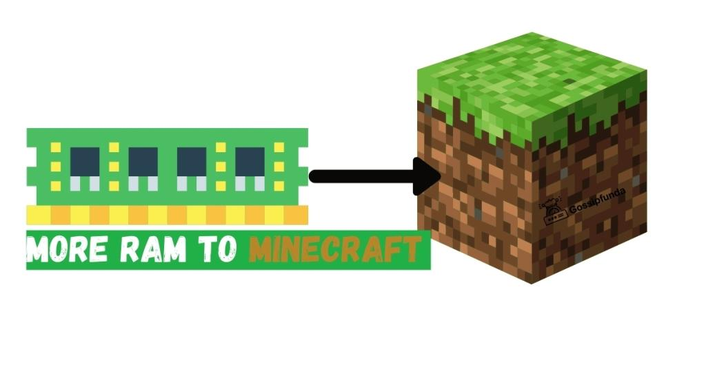 How To Allocate More Ram To Minecraft Dedicate More Ram To Minecraft