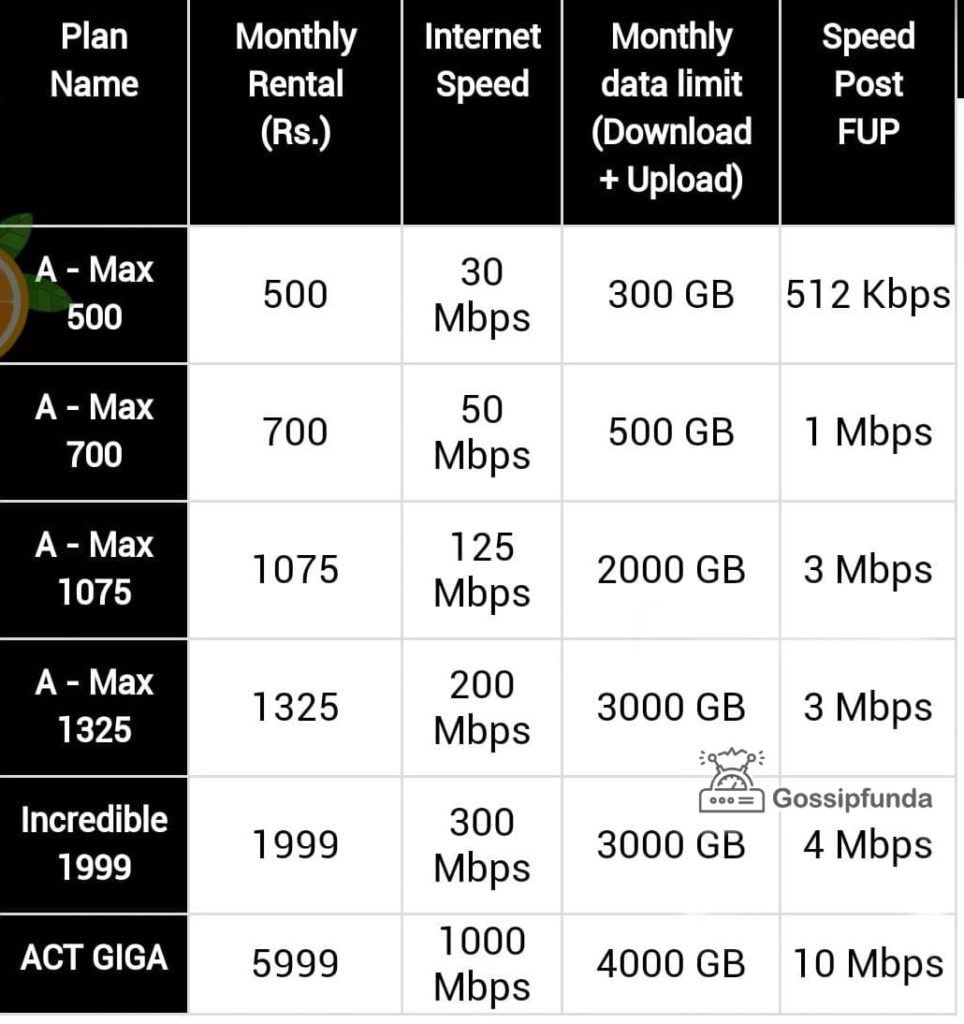 How to increase internet upload Speed?