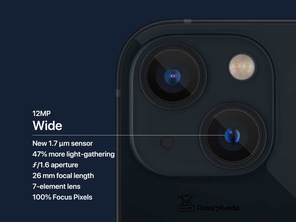 iPhone 13 series Camera specifications